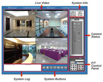 Airlive IP kamera